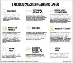 """ 9 Personal Capacities of Authentic Leaders "" Tips, activities, skills and ideas on leadership development including developing women. Helps bring the qualities of good leadership to life. Works well with leadership, success, motivation and inspirational quotes. For more great inspiration follow us at 1StrongWoman."
