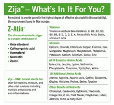 Say goodbye to vitamins! Anything and everything your body needs ZIJA has
