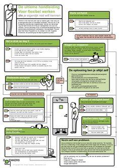 De ultieme handleiding voor flexibel werken die je eigenlijk niet wilt kennen #hnw #werken20 #tpaw #nwow #flexibelwerken #infographic