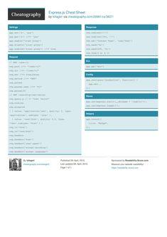 Express.js Cheat Sheet by tofagerl http://www.cheatography.com/tofagerl/cheat-sheets/express-js/ #cheatsheet #javascript #web #node-js #express #express-js