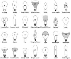 We explain light bulb shapes and socket sizes so you can help pick the right LED bulb. We provide LED lighting education to learn more about LED bulbs. Modern Light Bulbs, Recessed Light Bulbs, Light Bulb Bases, Lamp Light, Light Fixtures, Types Of Lighting, Modern Lighting, Lighting Concepts, Lighting Ideas