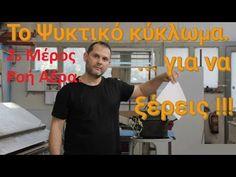 Ψυκτικό Κύκλωμα. Μηχανισμός κοινός σε ψυγείο, κλιματιστικό, ψύκτη, καταψύκτη, παγομηχανή κ.α. Βασικές αρχές λειτουργίας, χρήσης & συντήρησης. - YouTube Company Logo, Youtube, Mens Tops, T Shirt, Supreme T Shirt, Tee Shirt, Youtubers, Tee, Youtube Movies