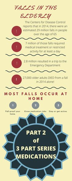 Medications can cause falls - especially in the elderly.  Learn which ones to look for and what to do