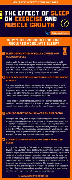 11 Best P H A T  Training images | Workout programs, Workout