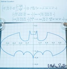 Math can be cool if you can make a Batman Equation!