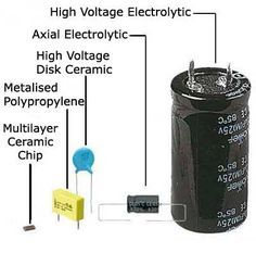 Capacitors - News Technology Electronic Schematics, Electronic Parts, Electronic Engineering, Electrical Engineering, Electronic Scrap, Electronics Components, Electronics Projects, Electrical Components, Electrical Projects