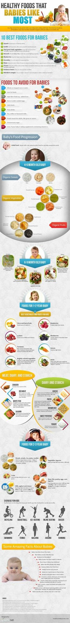 A healthy food guide for babies and toddlers (4 months to 3 years old) by queen