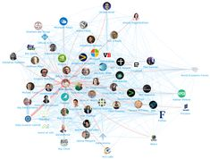 Artificial Intelligence & Machine Learning: Top 100 Influencers and Brands