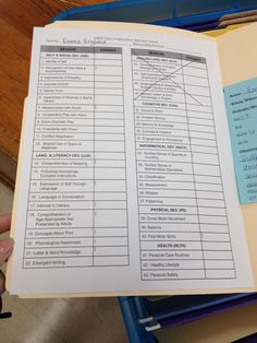 Another quick way to track individual students' progress toward a completed collection of evidence.