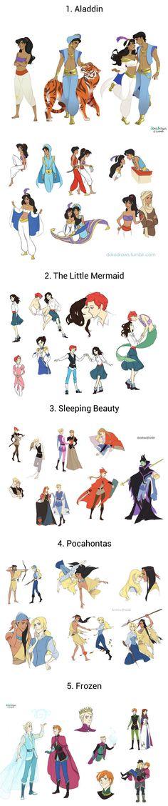Disney Genderbending Fan Art, What Do You Think?
