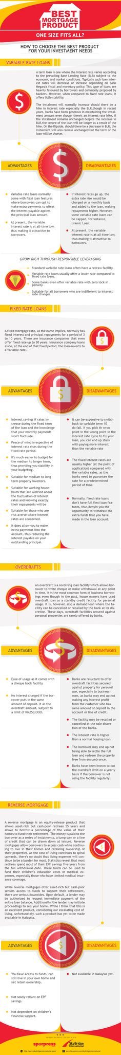 Infographics Infographics Pinterest Infographics
