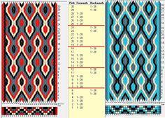 sed_881. otras paletas // 28 tarjetas, 4 colores, secuencia 4F-2B diseñado en GTT༺❁