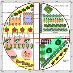 Garden Plan - 2014: Purse 1