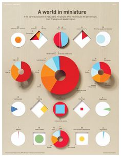 A world in miniature #infographic