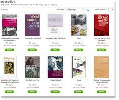 Bestseller von NZZ Libro (KW 14-2015)