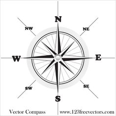 Compass...love the needles but the font type on the directions is a little too modern for me...
