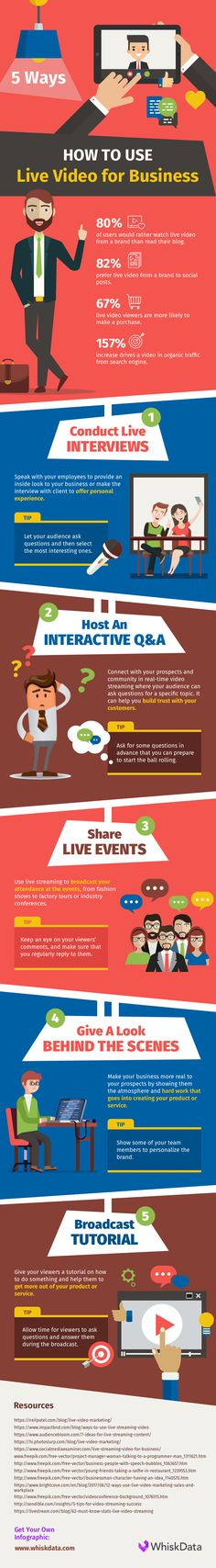 5 Ways How To Use Live Video For Business #Infographic #live #video #marketing #business