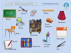#Vocabulario en #inglés sobre objetos de la clase.