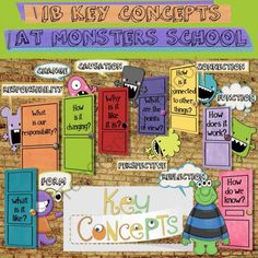 IB PYP Key Concepts - Monster Style - US Paper from Celebrate Learning Designs on TeachersNotebook.com (1 page) - A FUN and creative way to present the IB Key Concepts for PYP!