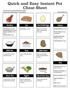 Instant Pot Cheat Sheet (with Instant Pot Cook Times!) - Oh Sweet Basil - The Instant Pot…you either love it, or you are scared of it. I was scared of it at fi - Instant Pot Pressure Cooker, Pressure Cooker Recipes, Pressure Cooking, Slow Cooker, Boneless Ribs, Instant Pot Dinner Recipes, Instant Recipes, Roast Dinner, How To Cook Potatoes
