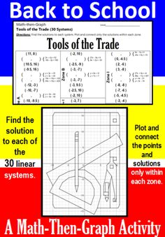 Students solve 30 different systems of equations to complete the list of coordinate points. Then students plot the points, connecting as they go, but only within the designated zones. When they are done, they will have a picture of a ruler, protractor, compass, pencil and sheet of paper: the Tools of the Trade.