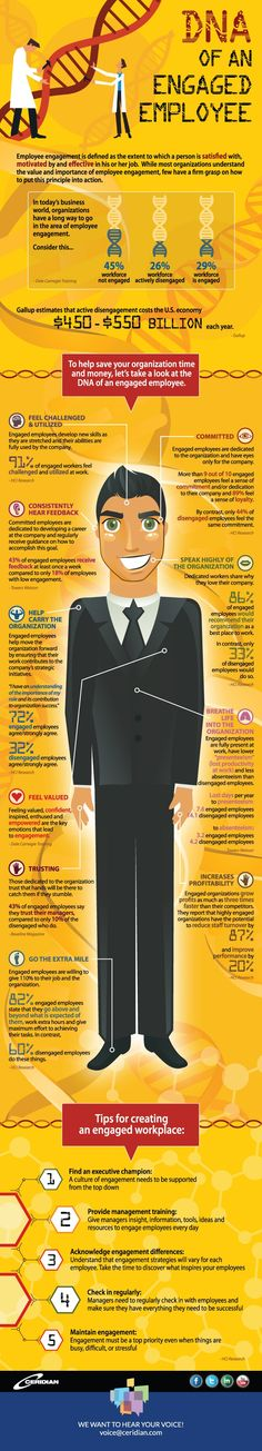 #hr #recruitment: What's in the DNA of an Engaged Employee? Check out these characteristics [#infographic]