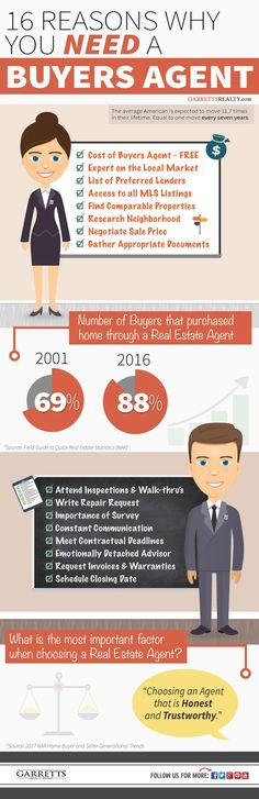 16 Reasons why you should ALWAYS hire a Buyers Agent. #RealEstate #Infographic