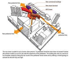 diagram by Ryan Furlonger