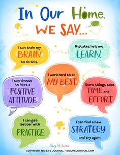 """""""Mindset Matters"""" Posters for Home & Classroom - Big Life Journal. Coping Skills, Social Skills, Life Skills, Parenting Advice, Kids And Parenting, Gentle Parenting, Teaching Kids, Kids Learning, Growth Mindset For Kids"""