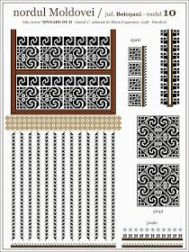 Folk Embroidery Patterns Model ie Dorohoi