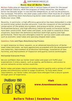 Use of Boiler Tubes