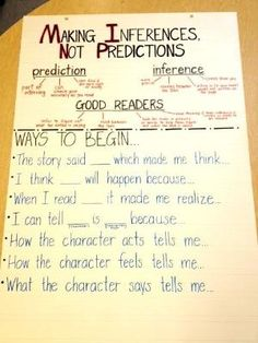 (Anchor Charts) Differences between Inference and Prediction. Excellent to use when introducing inferences. Students can tell what they know about predictions, and then learn about how inferenceing is different. Reading Lessons, Reading Skills, Teaching Reading, Teaching Tools, Teaching Resources, Guided Reading, Math Lessons, Predicting Activities, Inference Activities