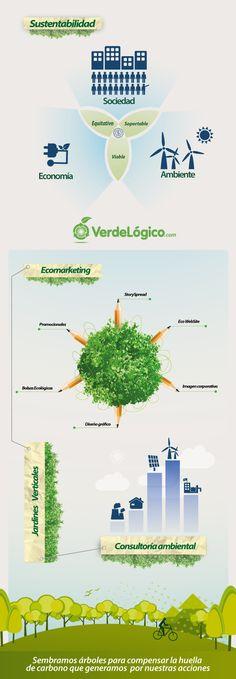 VerdeLógico Corp
