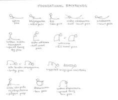 yoga poses  stick figure chart  yoga stick figures yoga