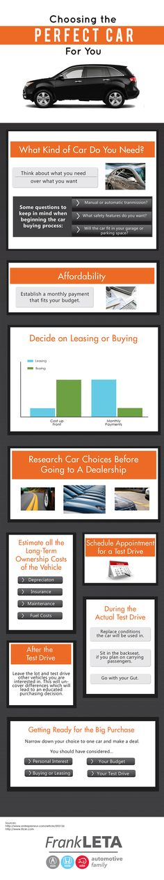Checklist Before Buying A New or Used #Car!! - The Carmania