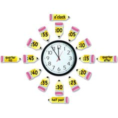 Telling Time - Bulletin Board Set. This Telling Time Kit works with any analog classroom clock to teach time visually. Set also includes 6 punch-out clocks with hands to practice basic time concepts.