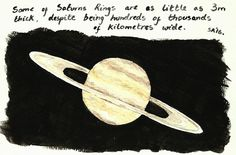 Random Thoughts of a Bored Artist: 2.0 Day 304 - Saturn's Rings