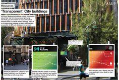 Resource - Transparent City Buildings