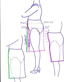 Best 11 How to make off-shoulder bodice patterns Sewing Lessons, Sewing Hacks, Sewing Tutorials, Sewing Crafts, Sewing Projects, Techniques Couture, Sewing Techniques, Skirt Patterns Sewing, Sewing Patterns Free