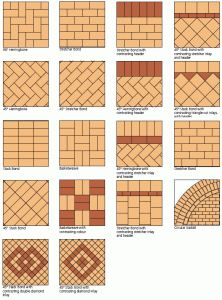 paver patterns - I like just plain white square or red bricks***