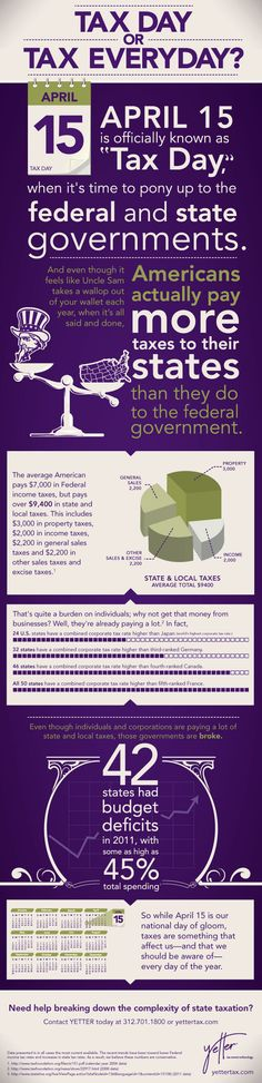 Infographic Ideas infographics income tax : 1000+ images about Tax Information on Pinterest | Filing, Income ...