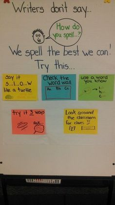 What a great anchor chart for how to spell on your own! {picture only}