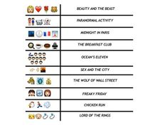 I got on QUIZ: Can You Guess The Film Title From The Emojis? Use the clues to guess the emoji movie titles - all answers will be revealed at the end! Guess The Emoji Answers, Quiz With Answers, Quiz Questions And Answers, Trivia Questions, Emoji Games, Emoji Sentences, Film Quiz, Emoji Quiz, Movies