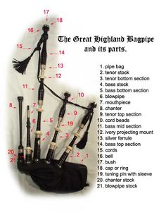 http://www.thebagpipeplace.com/school/index.html Link above (click the typed address not the picture) is to a bagpipe museum and learning center. Lots of great information and tutorials as well.