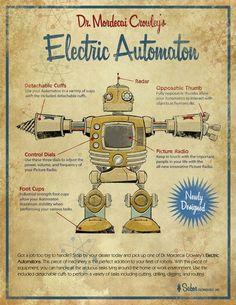 Excellent retro futuristic steampunk posters by Michael Murdock