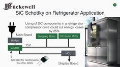 Refrigerator Compressor, Technology, Tech, Tecnologia