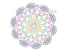 Roxana Alvarez's media content and analytics Crochet Coaster Pattern, Crochet Symbols, Crochet Mandala Pattern, Crochet Square Patterns, Crochet Circles, Crochet Round, Doily Patterns, Crochet Squares, Crochet Chart