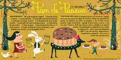 Cositas Ricas Ilustradas por Pati Aguilera: Pan de Pascua