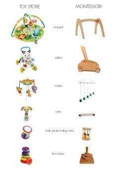 Toy Store vs Montessori Materials (how we montessori) – Best Baby And Baby Toys Montessori Playroom, Montessori Baby Toys, Montessori Activities, Infant Activities, Activities For Kids, Maria Montessori, 4 Month Old Baby Activities, Montessori Toddler Bedroom, What Is Montessori