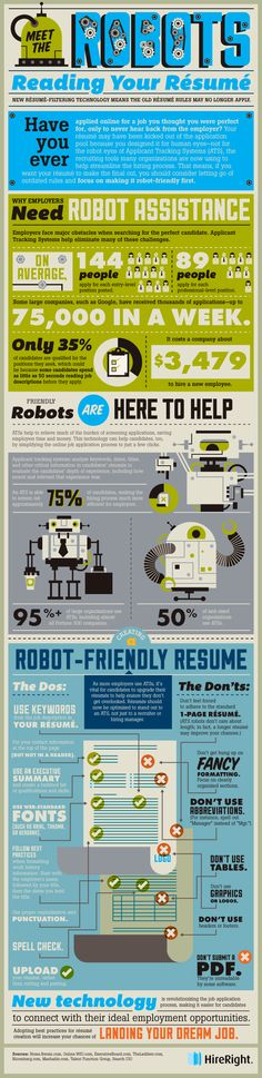 Meet the Robots Reading Your Resume [INFOGRAPHIC] on http://theundercoverrecruiter.com